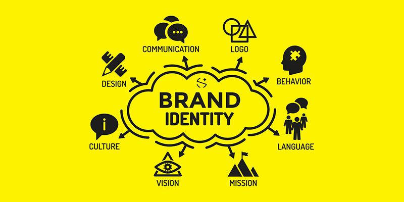 brand identity system featured 1 - Dos and Don'ts of Branding